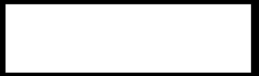 BVUK.