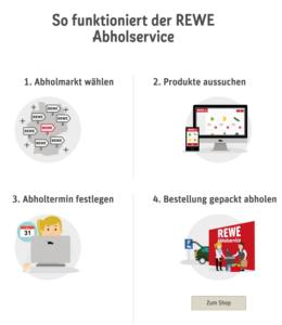REWE Abholservice